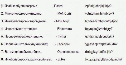 Как изменить имя в скайпе на телефоне и компьютере